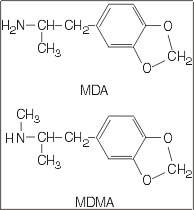 ketergantungan steroid topikal